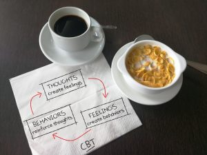 """A cup of coffee with a napkin next to it reads """" thoughts, feelings, behaviors."""" This reflects concepts discussed during cognitive behavioral therapy in Virginia with our CBT therapists."""